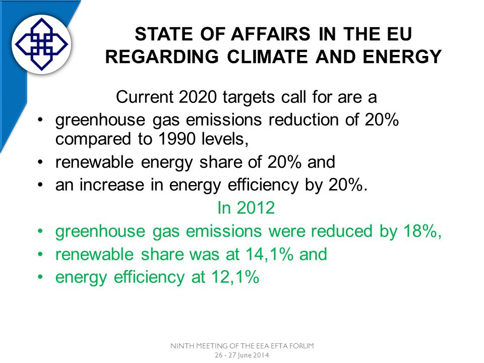 STATE OF AFFAIRS IN THE EU REGARDING CLIMATE AND ENERGY NINTH MEETING OF THE EEA EFTA FORUM 26 - 27 June 2014 Current 2020 targets call for are a greenhouse gas emissions reduction of 20% compared to 1990 levels, renewable energy share of 20% and an increase in energy efficiency by 20%.