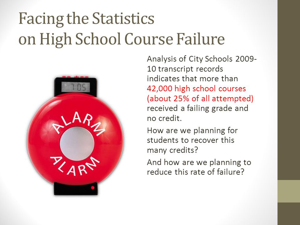 Facing the Statistics on High School Course Failure Analysis of City Schools 2009- 10 transcript records indicates that more than 42,000 high school courses (about 25% of all attempted) received a failing grade and no credit.