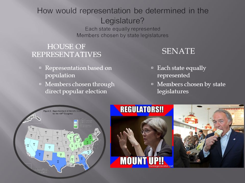 HOUSE OF REPRESENTATIVES SENATE  Representation based on population  Members chosen through direct popular election  Each state equally represented  Members chosen by state legislatures