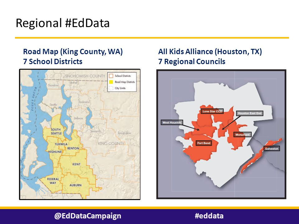 Avg. Number of Actions Achieved by States @EdDataCampaign Regional #EdData #eddata Road Map (King County, WA) 7 School Districts All Kids Alliance (Ho