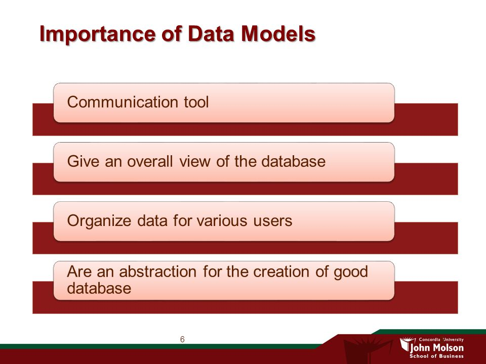 6 Importance of Data Models Communication toolGive an overall view of the databaseOrganize data for various users Are an abstraction for the creation of good database 6