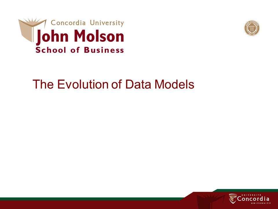The Evolution of Data Models