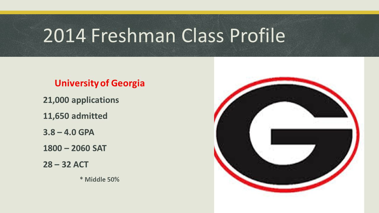 2014 Freshman Class Profile University of Georgia 21,000 applications 11,650 admitted 3.8 – 4.0 GPA 1800 – 2060 SAT 28 – 32 ACT * Middle 50%