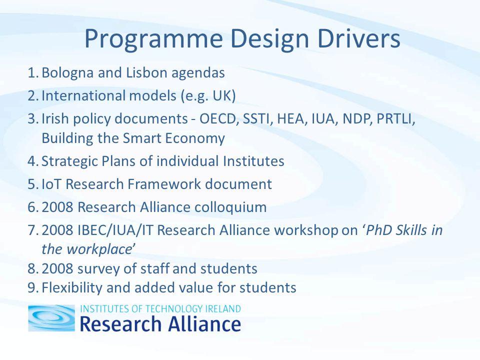 Programme Design Drivers 1.Bologna and Lisbon agendas 2.International models (e.g.