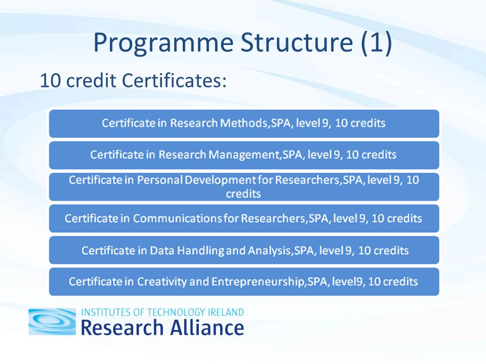 Programme Structure (2) 30 credit Certificate: Certificate in Research Practice, Special Purpose Award, Level 9, Research Methods, M, 10 Data Handling & Analysis, E, 10 Research Management, E, 10 Creativity & Entrepreneurship, E, 10 Personal Development for Researchers, E, 10 Communications for Researchers, E, 10