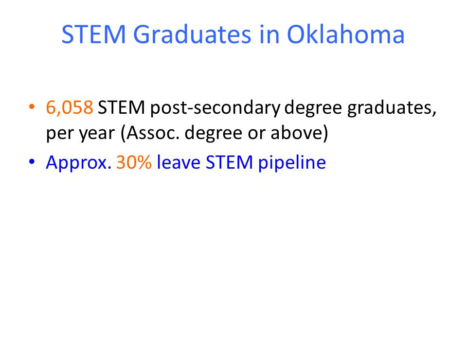 STEM Graduates in Oklahoma 6,058 STEM post-secondary degree graduates, per year (Assoc.