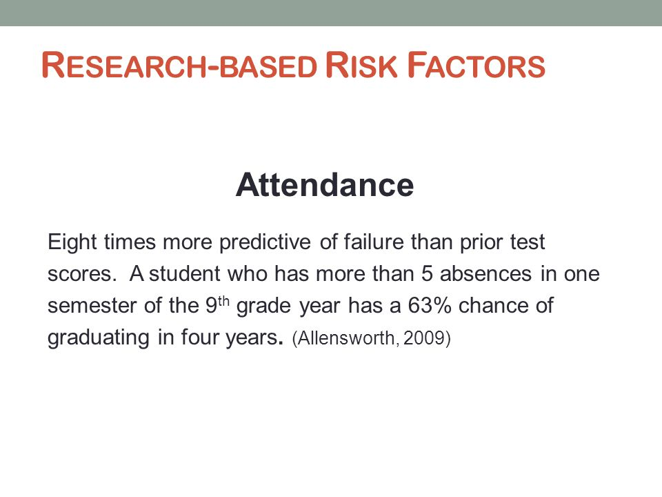 R ESEARCH - BASED R ISK F ACTORS Attendance Eight times more predictive of failure than prior test scores.
