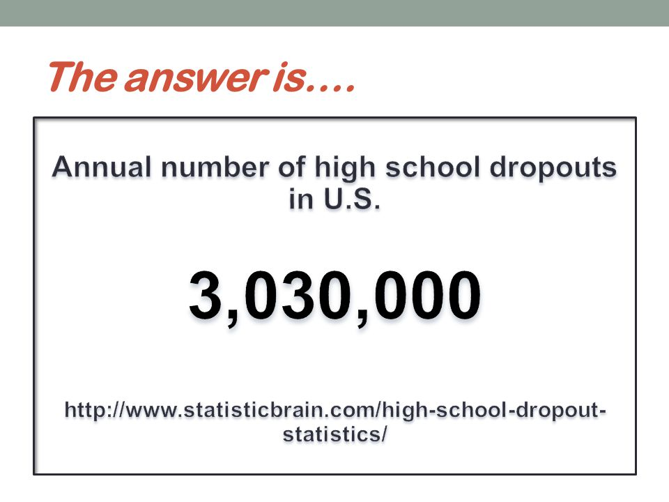 Do You Know? The number of students dropping out of school each day in the U.S.