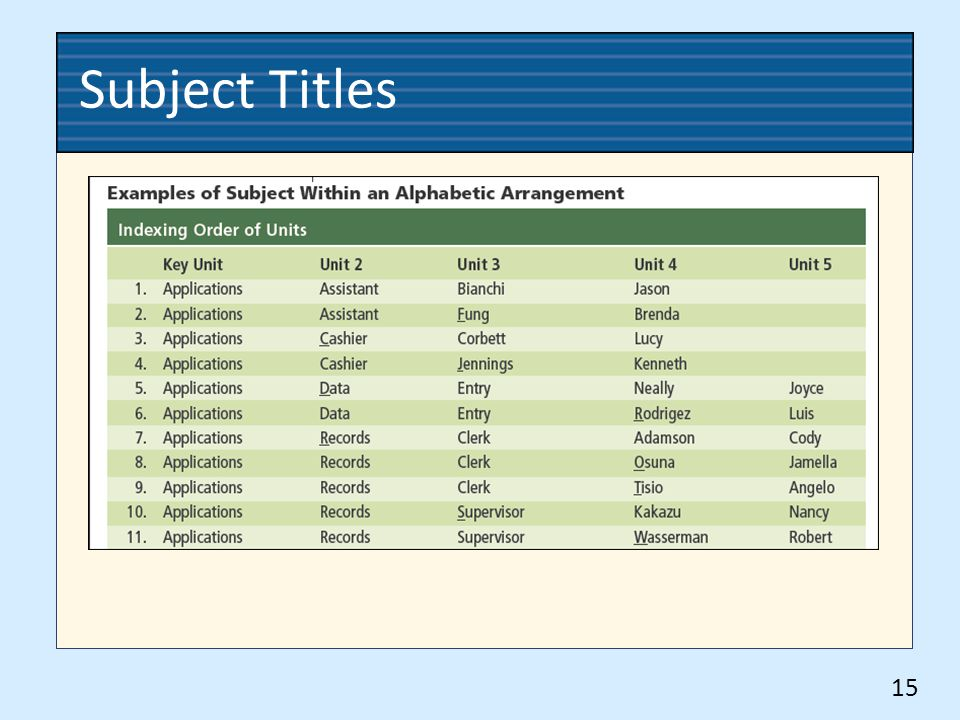 Subject Titles 15