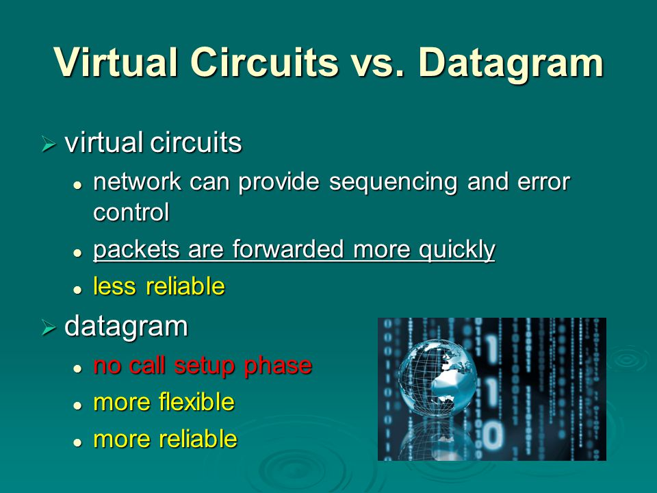 Virtual Circuits vs. Datagram  virtual circuits network can provide sequencing and error control network can provide sequencing and error control pac