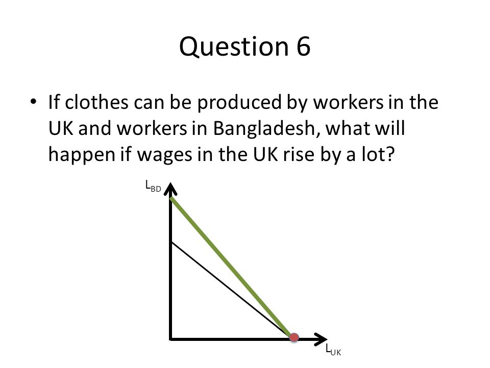 Question 6 If clothes can be produced by workers in the UK and workers in Bangladesh, what will happen if wages in the UK rise by a lot? L BD L UK