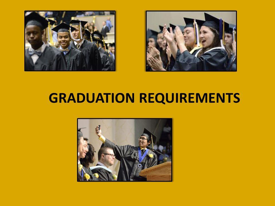 Graduation Requirements 22 Credits - MSDE required courses SubjectCredits English 4 Social Studies 3 (req.