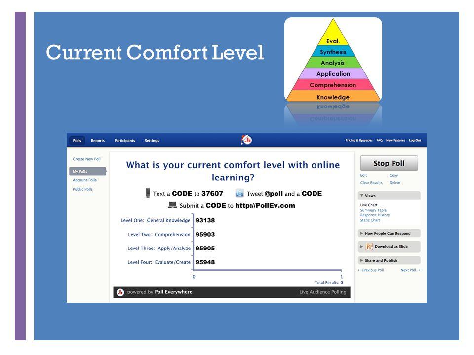 + Current Comfort Level