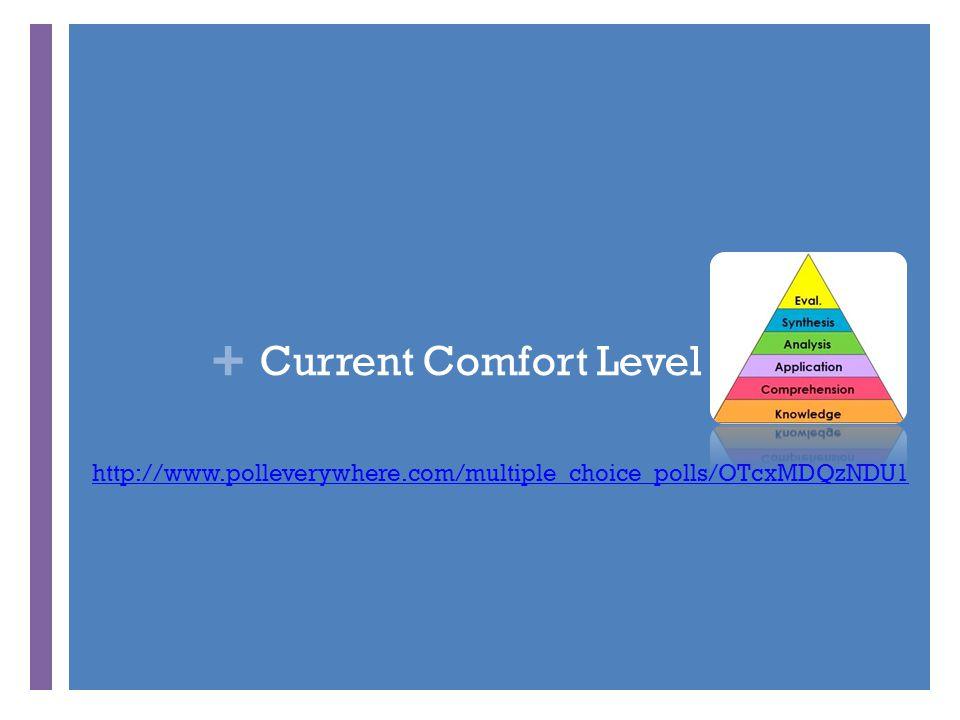 + Current Comfort Level http://www.polleverywhere.com/multiple_choice_polls/OTcxMDQzNDU1
