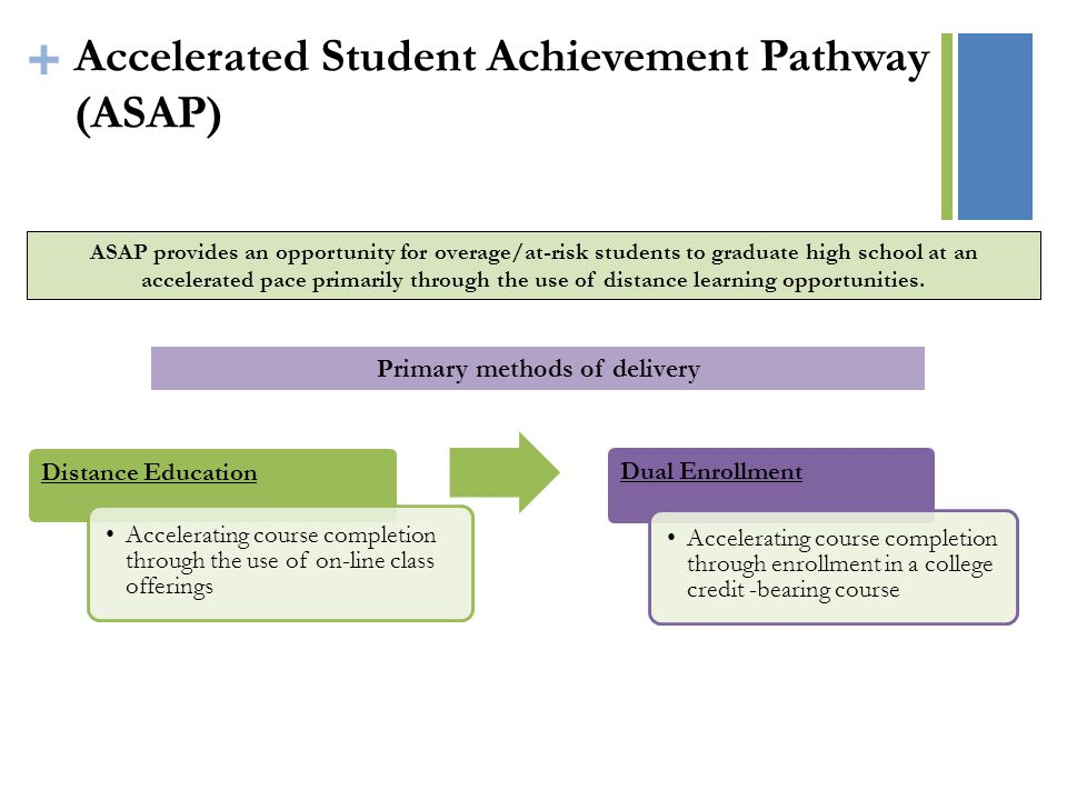 + Louisiana Seat Time Waiver (LSTW) Condensed accelerated curriculum Accelerating course completion for whole student groups using a GLE condensed methodology Personalized curriculum Innovative scheduling paired with effective teacher organization LSTW students can take traditional courses in manners that prioritize student proficiency over time.