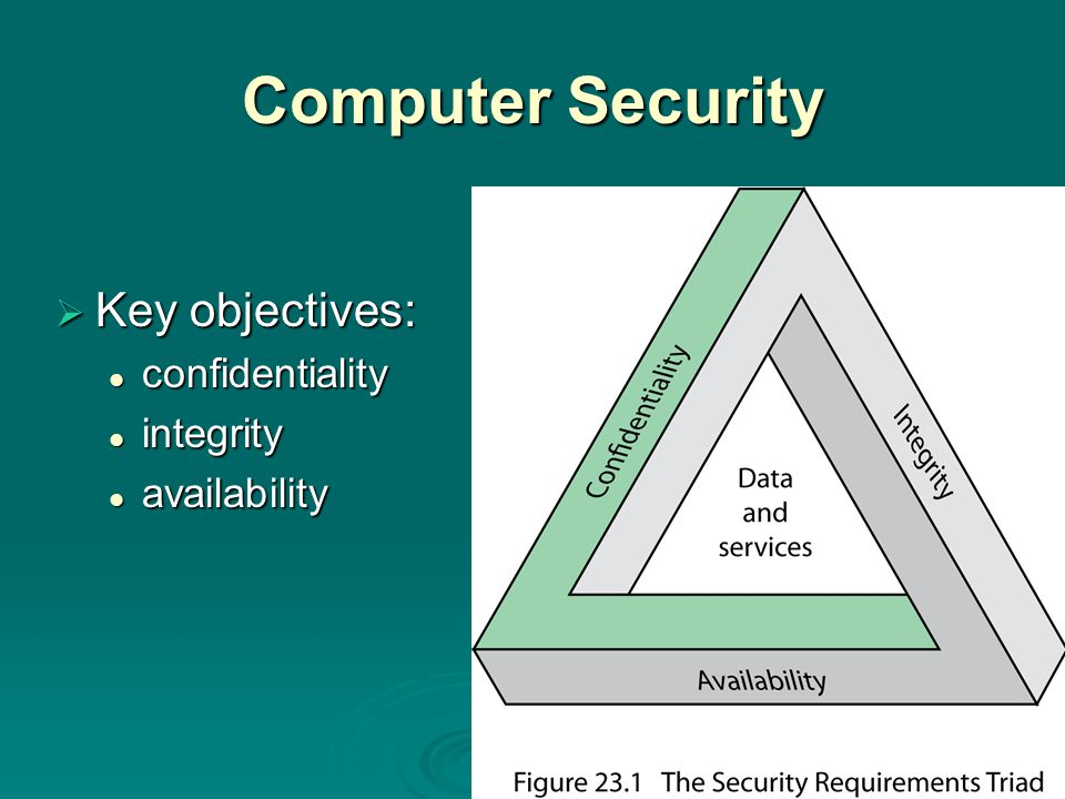 Data  security concerns with respect to data are broad, encompassing: availability availability secrecy secrecy integrity integrity  major concerns with data have to do with: destruction of files theft of files unauthorized reading of files incorrect but intentional analysis of data