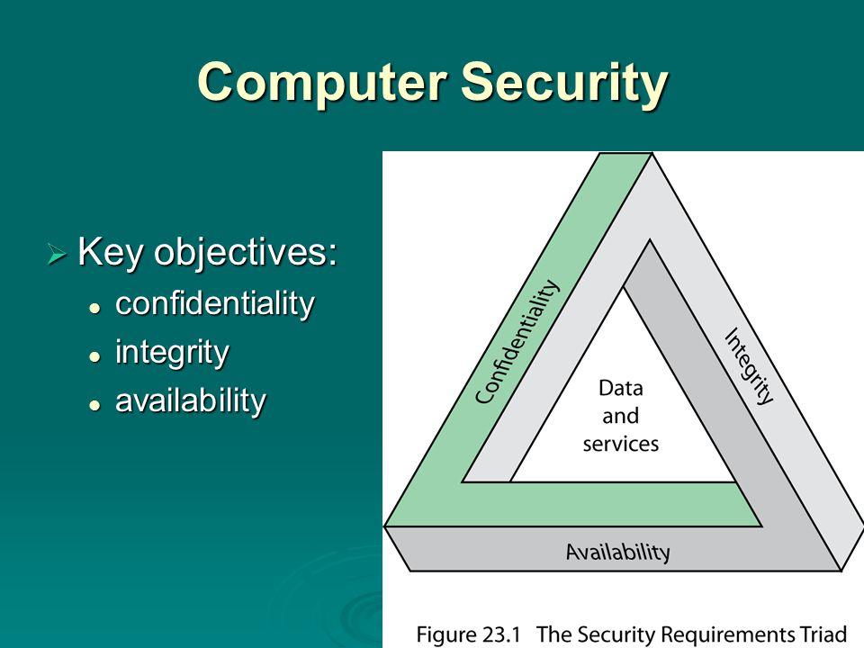 Computer Security  Key objectives: confidentiality confidentiality integrity integrity availability availability