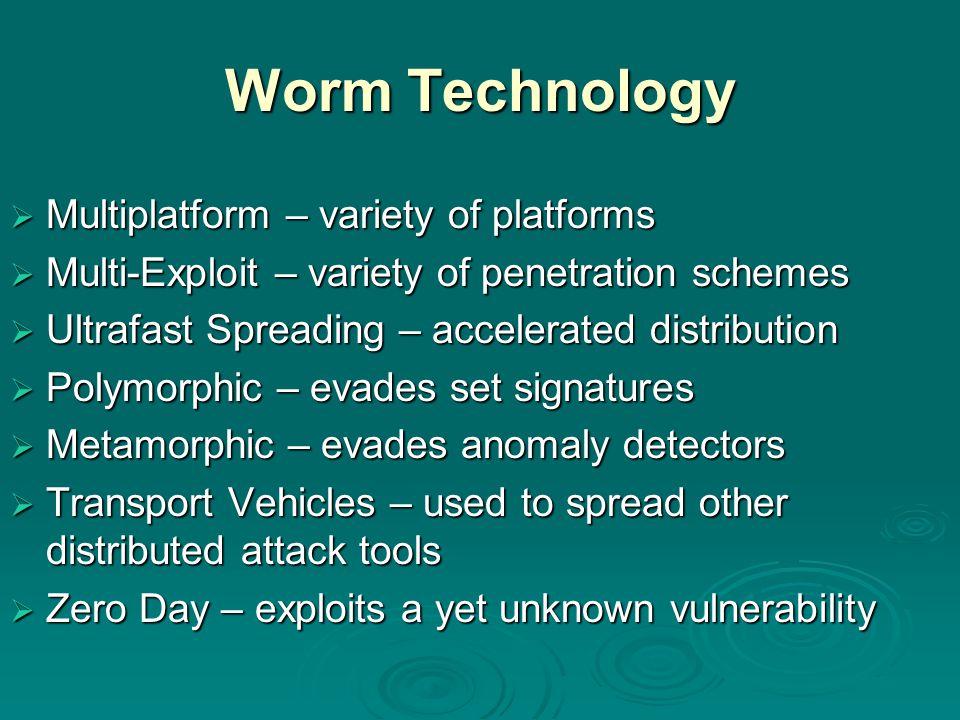 Worm Technology  Multiplatform – variety of platforms  Multi-Exploit – variety of penetration schemes  Ultrafast Spreading – accelerated distributi