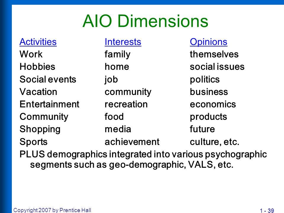 1 - 39 Copyright 2007 by Prentice Hall AIO Dimensions ActivitiesInterestsOpinions Workfamilythemselves Hobbieshomesocial issues Social eventsjobpoliti