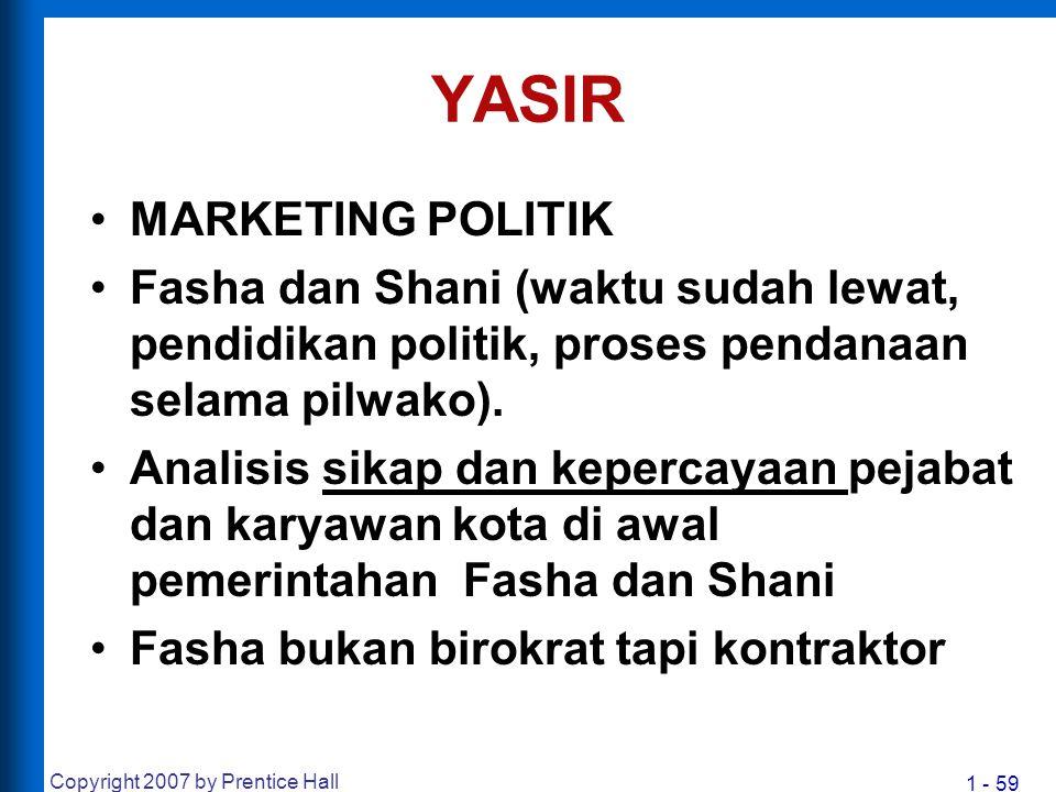 1 - 59 YASIR MARKETING POLITIK Fasha dan Shani (waktu sudah lewat, pendidikan politik, proses pendanaan selama pilwako). Analisis sikap dan kepercayaa