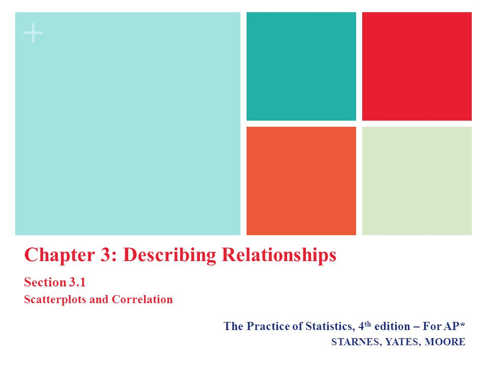 + The Practice of Statistics, 4 th edition – For AP* STARNES, YATES, MOORE Chapter 3: Describing Relationships Section 3.1 Scatterplots and Correlatio