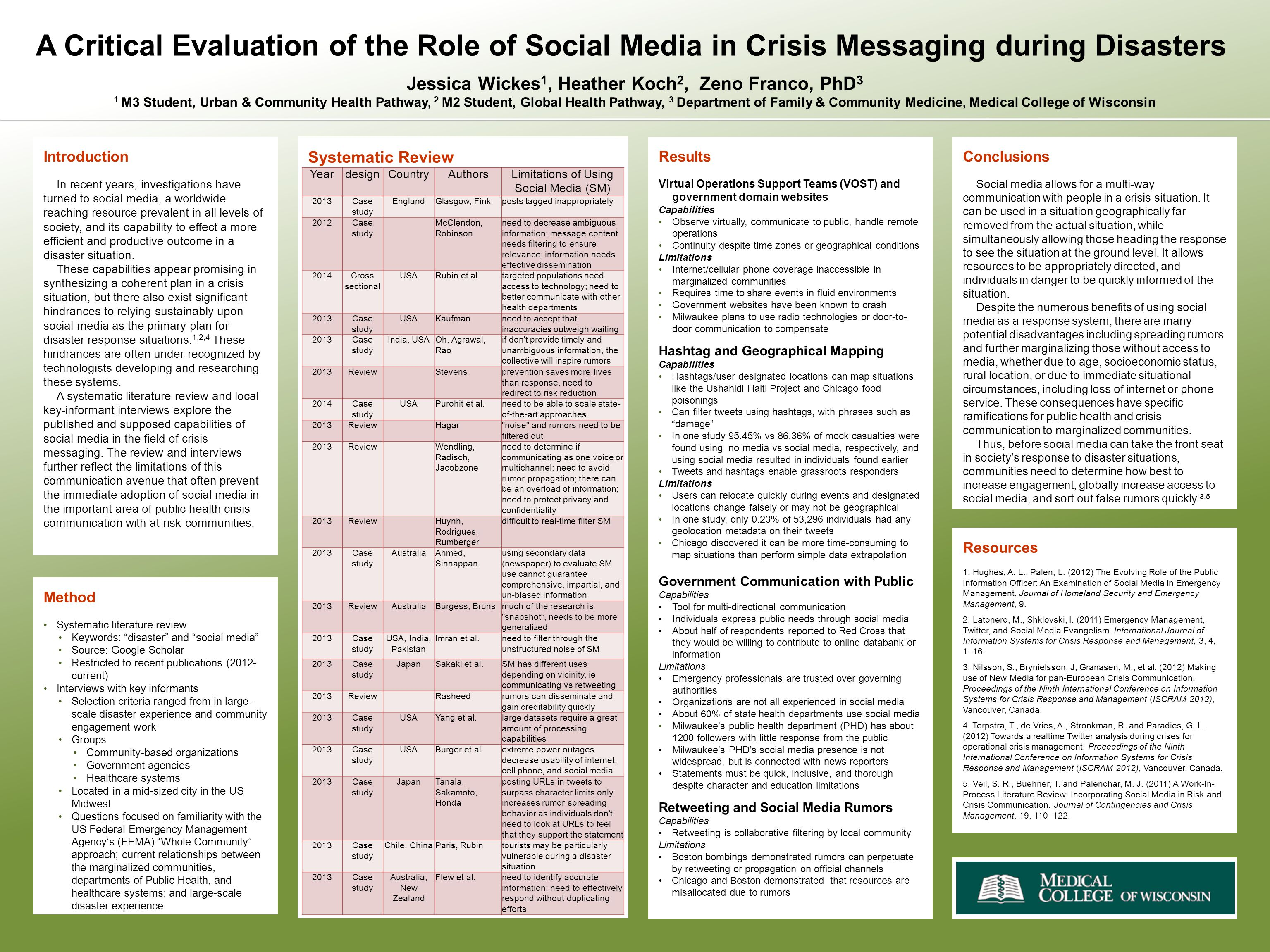 Jessica Wickes 1, Heather Koch 2, Zeno Franco, PhD 3 1 M3 Student, Urban & Community Health Pathway, 2 M2 Student, Global Health Pathway, 3 Department of Family & Community Medicine, Medical College of Wisconsin A Critical Evaluation of the Role of Social Media in Crisis Messaging during Disasters Resources 1.