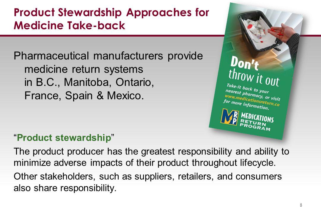 Product Stewardship Legislation for Pharmaceuticals in the U.S.