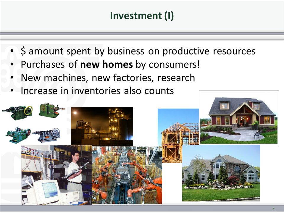 Investment (I) $ amount spent by business on productive resources Purchases of new homes by consumers.