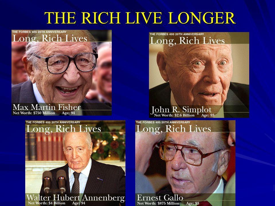 THE RICH LIVE LONGER