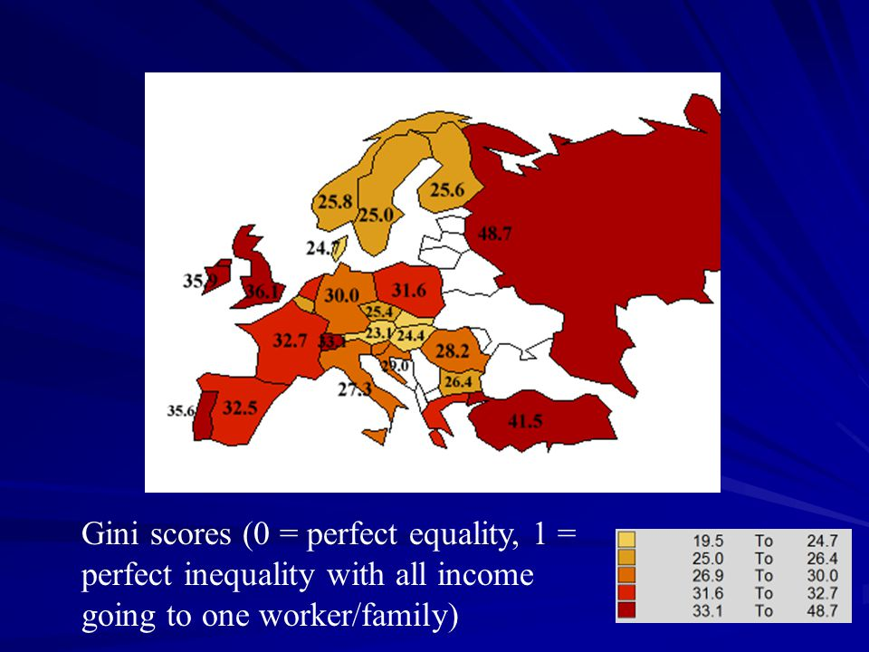 Gini scores (0 = perfect equality, 1 = perfect inequality with all income going to one worker/family)