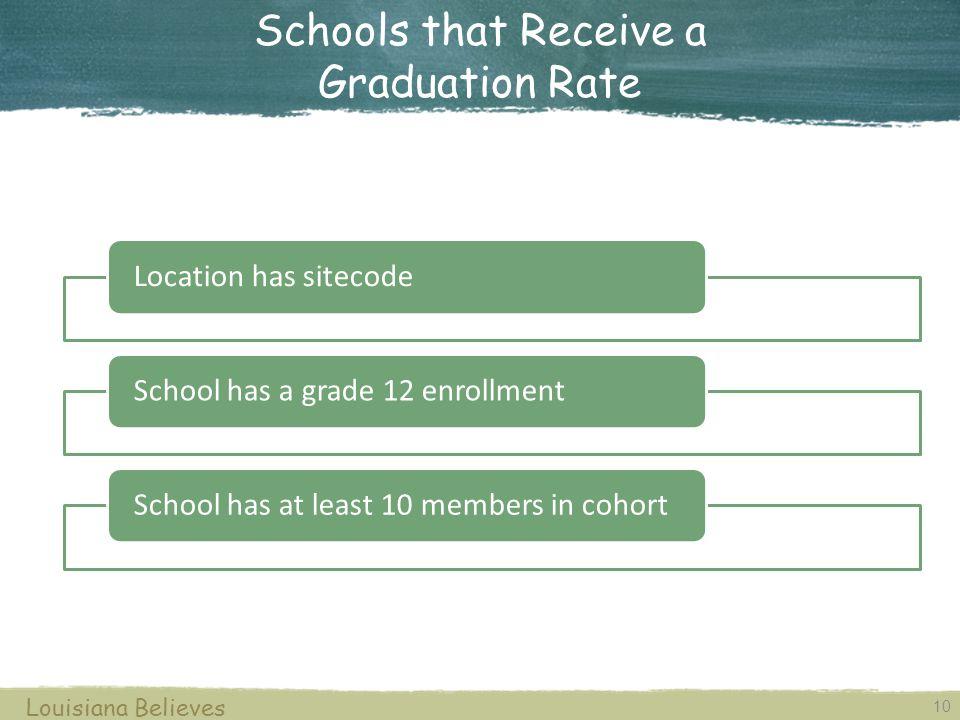 10 Louisiana Believes Schools that Receive a Graduation Rate Location has sitecodeSchool has a grade 12 enrollmentSchool has at least 10 members in co
