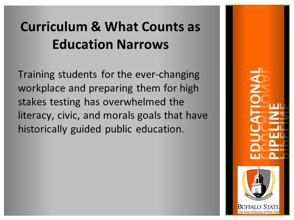 Curriculum & What Counts as Education Narrows Training students for the ever-changing workplace and preparing them for high stakes testing has overwhelmed the literacy, civic, and morals goals that have historically guided public education.