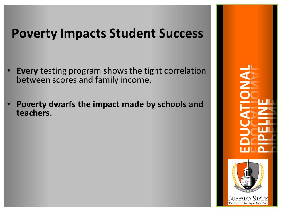 Poverty Impacts Student Success Every testing program shows the tight correlation between scores and family income.