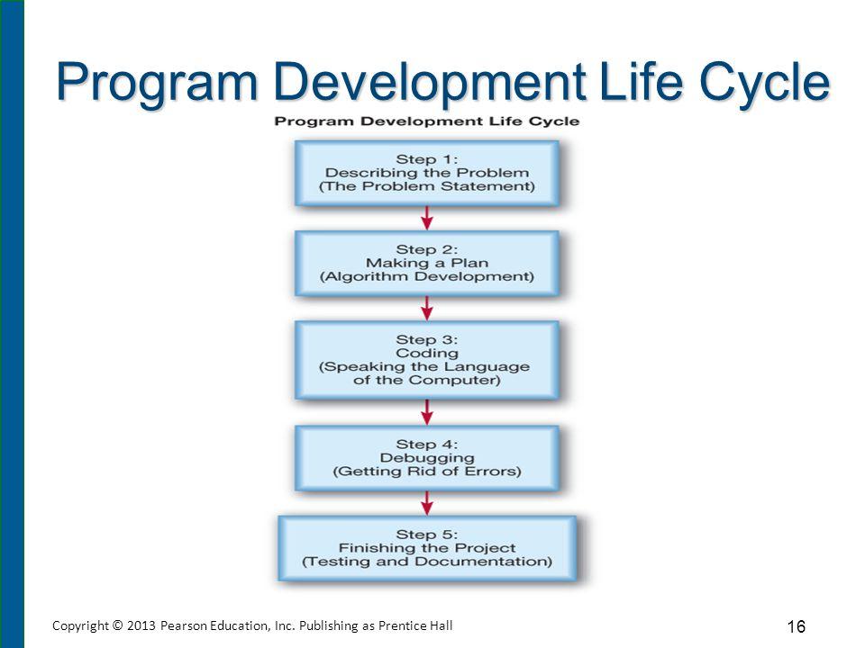 Program Development Life Cycle 16 Copyright © 2013 Pearson Education, Inc. Publishing as Prentice Hall