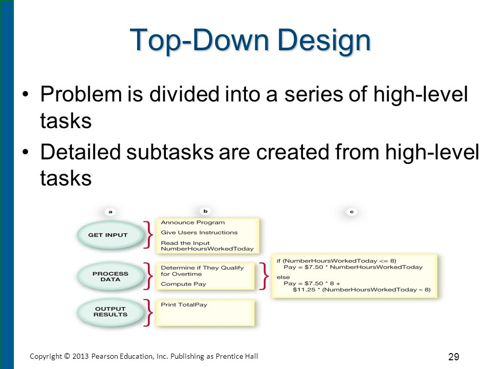 Top-Down Design Problem is divided into a series of high-level tasks Detailed subtasks are created from high-level tasks 29 Copyright © 2013 Pearson E