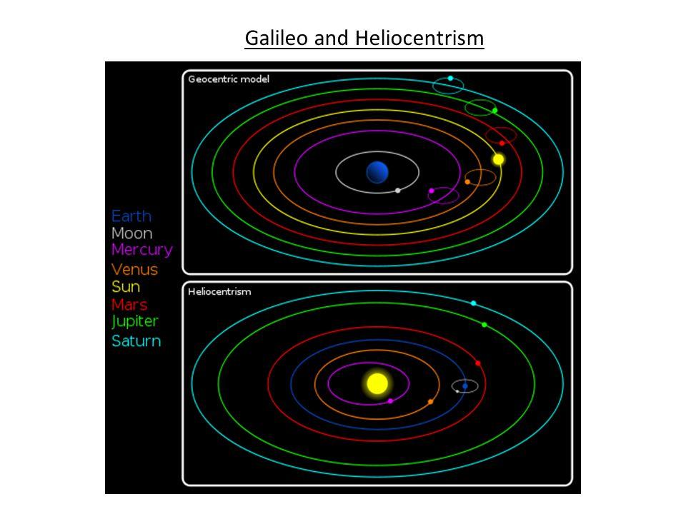 Galileo and Heliocentrism