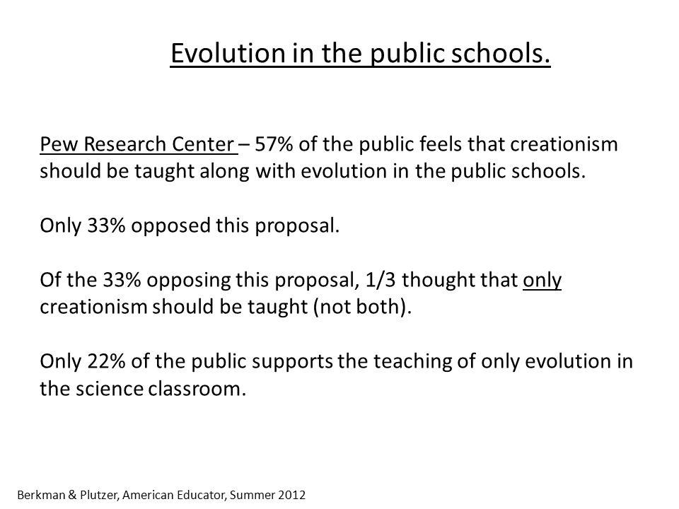 Evolution in the public schools.