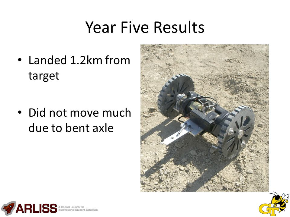 Year Five Results Landed 1.2km from target Did not move much due to bent axle