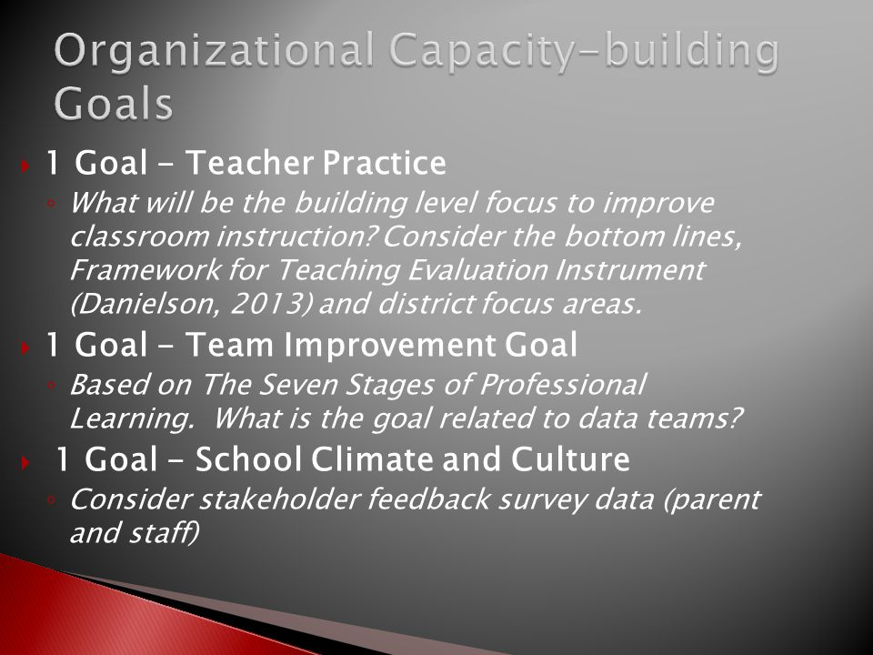  1 Goal - Teacher Practice ◦ What will be the building level focus to improve classroom instruction.