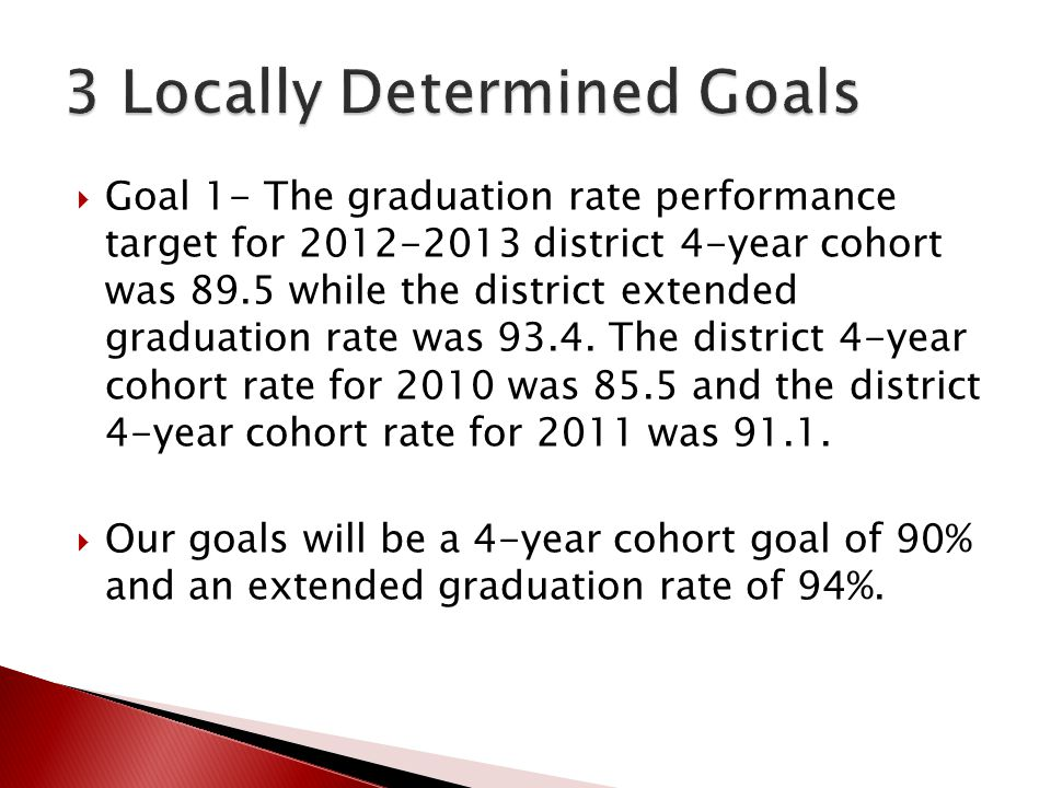  Goal 1- The graduation rate performance target for 2012-2013 district 4-year cohort was 89.5 while the district extended graduation rate was 93.4.