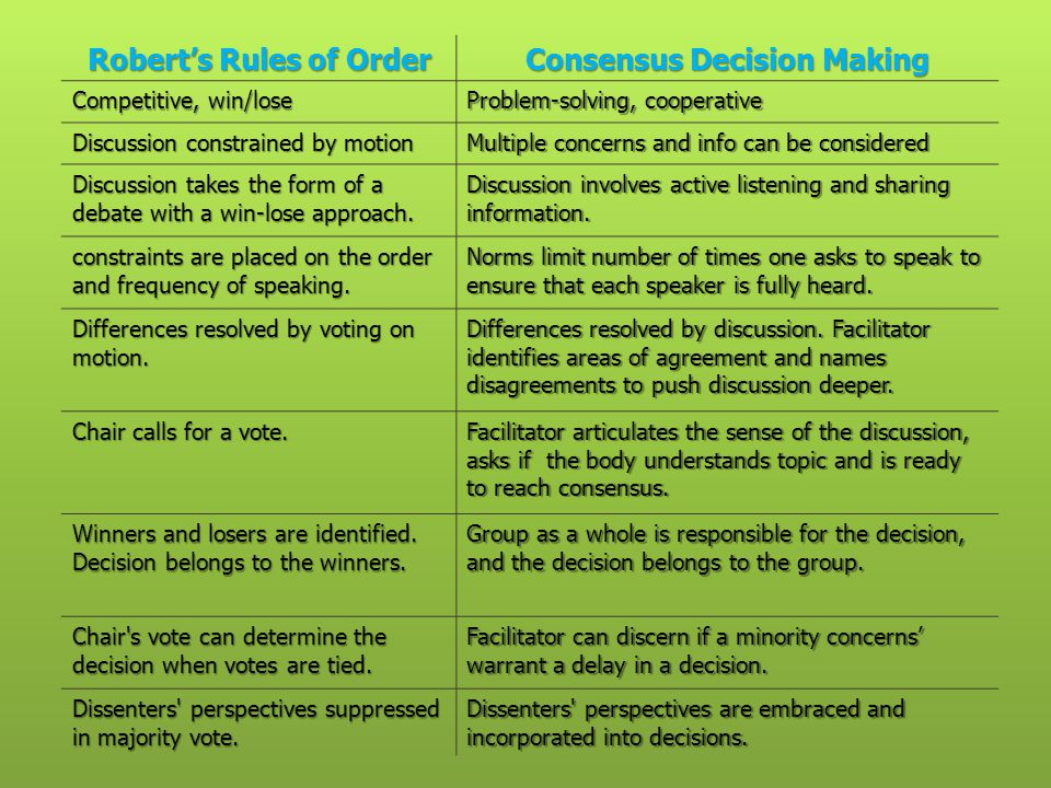 Robert's Rules of Order Consensus Decision Making Competitive, win/lose Problem-solving, cooperative Discussion constrained by motion Multiple concerns and info can be considered Discussion takes the form of a debate with a win-lose approach.
