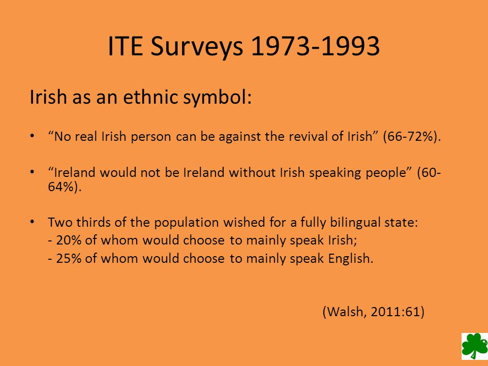 ITE Surveys 1973-1993 Irish as an ethnic symbol: No real Irish person can be against the revival of Irish (66-72%).