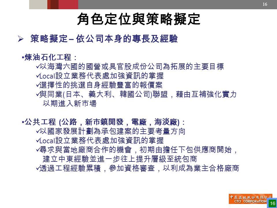 16  策略擬定 – 依公司本身的專長及經驗 角色定位與策略擬定 煉油石化工程: 以海灣六國的國營或具官股成份公司為拓展的主要目標 Local 設立業務代表處加強資訊的掌握 選擇性的挑選自身經驗豐富的報價案 與同業 ( 日本、義大利、韓國公司 ) 聯盟,藉由互補強化實力 以期進入新市場 公共工程 ( 公路,新市鎮開發,電廠,海淡廠 ) : 以國家發展計劃為承包建案的主要考量方向 Local 設立業務代表處加強資訊的掌握 尋求與當地廠商合作的機會,初期由擔任下包供應商開始, 建立中東經驗並進一步往上提升層級至統包商 透過工程經驗累積,參加資格審查,以利成為業主合格廠商 16