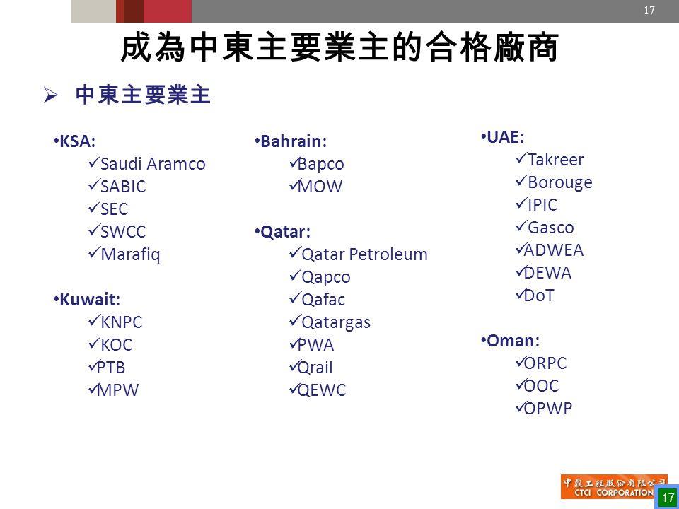 17  中東主要業主 成為中東主要業主的合格廠商 KSA: Saudi Aramco SABIC SEC SWCC Marafiq Kuwait: KNPC KOC PTB MPW UAE: Takreer Borouge IPIC Gasco ADWEA DEWA DoT Oman: ORPC OOC OPWP Bahrain: Bapco MOW Qatar: Qatar Petroleum Qapco Qafac Qatargas PWA Qrail QEWC 17