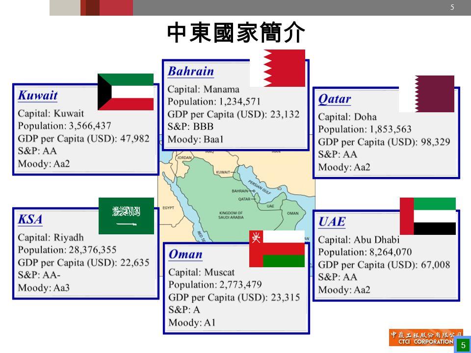 5 中東國家簡介 5
