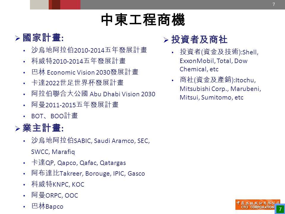 7  國家計畫 : 沙烏地阿拉伯 2010-2014 五年發展計畫 科威特 2010-2014 五年發展計畫 巴林 Economic Vision 2030 發展計畫 卡達 2022 世足世界杯發展計畫 阿拉伯聯合大公國 Abu Dhabi Vision 2030 阿曼 2011-2015 五年發展計畫 BOT 、 BOO 計畫  業主計畫 : 沙烏地阿拉伯 SABIC, Saudi Aramco, SEC, SWCC, Marafiq 卡達 QP, Qapco, Qafac, Qatargas 阿布達比 Takreer, Borouge, IPIC, Gasco 科威特 KNPC, KOC 阿曼 ORPC, OOC 巴林 Bapco  投資者及商社 投資者 ( 資金及技術 ):Shell, ExxonMobil, Total, Dow Chemical, etc 商社 ( 資金及產銷 ):Itochu, Mitsubishi Corp., Marubeni, Mitsui, Sumitomo, etc 中東工程商機 7
