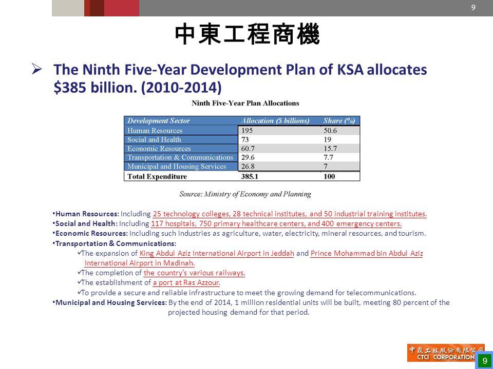9  The Ninth Five-Year Development Plan of KSA allocates $385 billion.