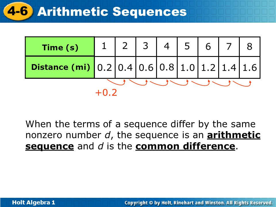 Holt Algebra 1 4-6 Arithmetic Sequences Distance (mi) 1 5 4 2 678 3 0.20.4 0.6 0.8 1.01.21.41.6 Time (s) +0.2 When the terms of a sequence differ by the same nonzero number d, the sequence is an arithmetic sequence and d is the common difference.