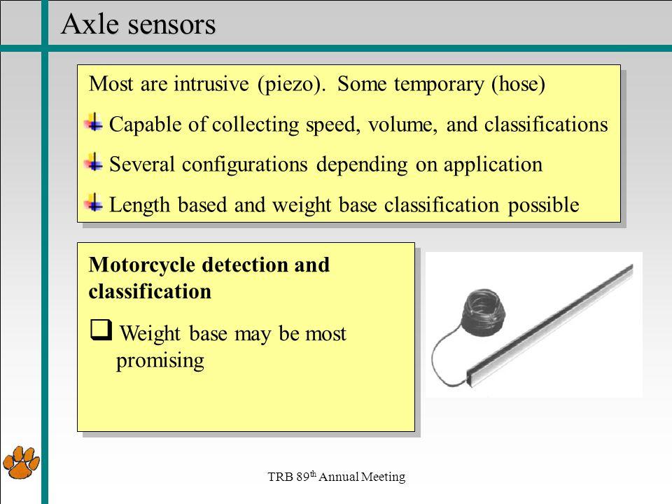 TRB 89 th Annual Meeting Axle sensors Most are intrusive (piezo).
