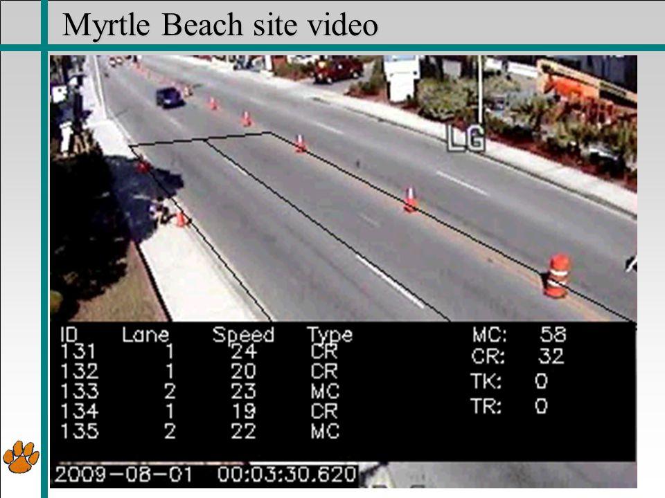 Myrtle Beach site video TRB 89 th Annual Meeting